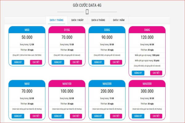 Các gói cước 3G/4G chính của nhà mạng Viettel, Vinaphone và Mobifone